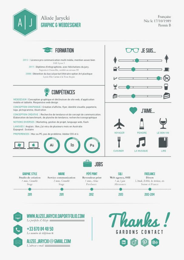 Some Consider Being A Stay At Home Mom Is The Very Best Job In The Earth And Witnessing The Big Milestones In T Infographic Resume Resume Design Visual Resume