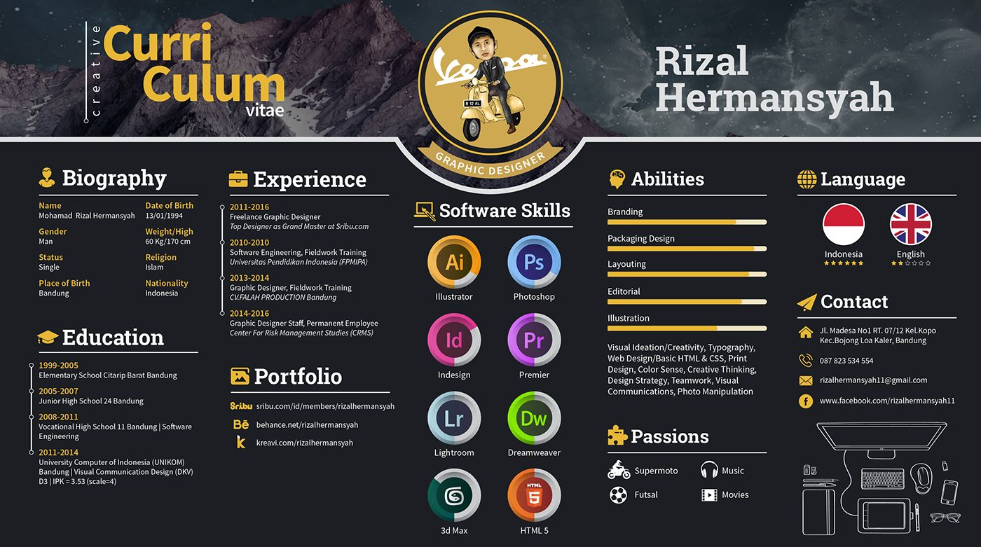 Resume Design Inspiration Creativecurriculumvitaeresumetemplatedesignforinspiration