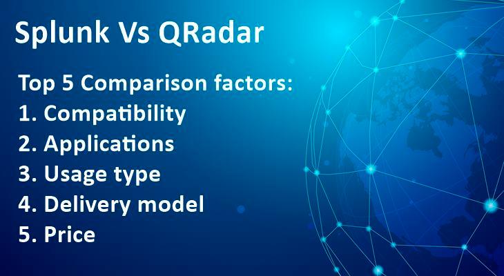 Splunk Vs Qradar 5 Key Comparison Parameters Hybrid Cloud Machine Learning Public Cloud