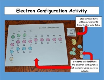 Electron configuration periodic table chemistry and activities students will be determining the electron configuration of 25 elements students will be filling out fandeluxe Image collections