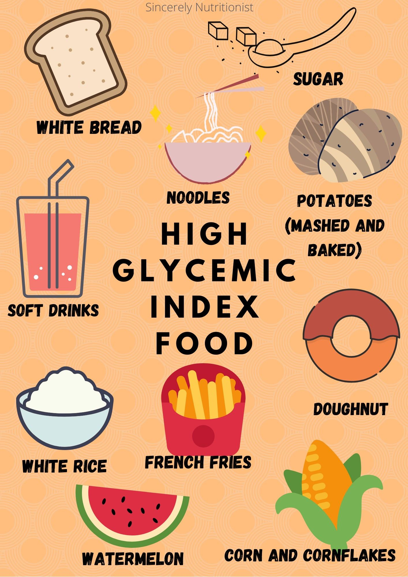High Gi Glycemic Index Foods Nutritionists Nutrition Facts Diet And Nutrition