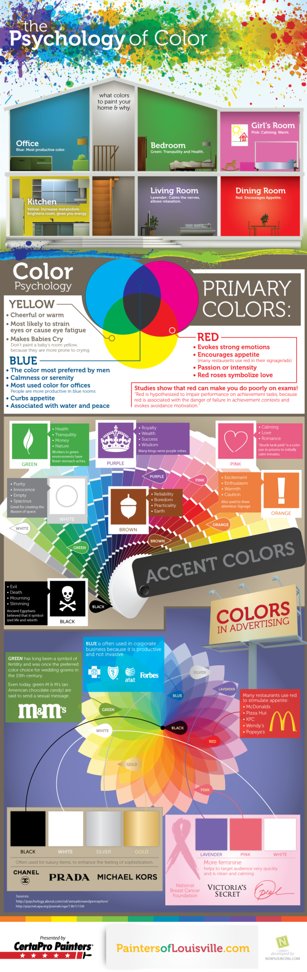 Psychology of color.  Interesting.