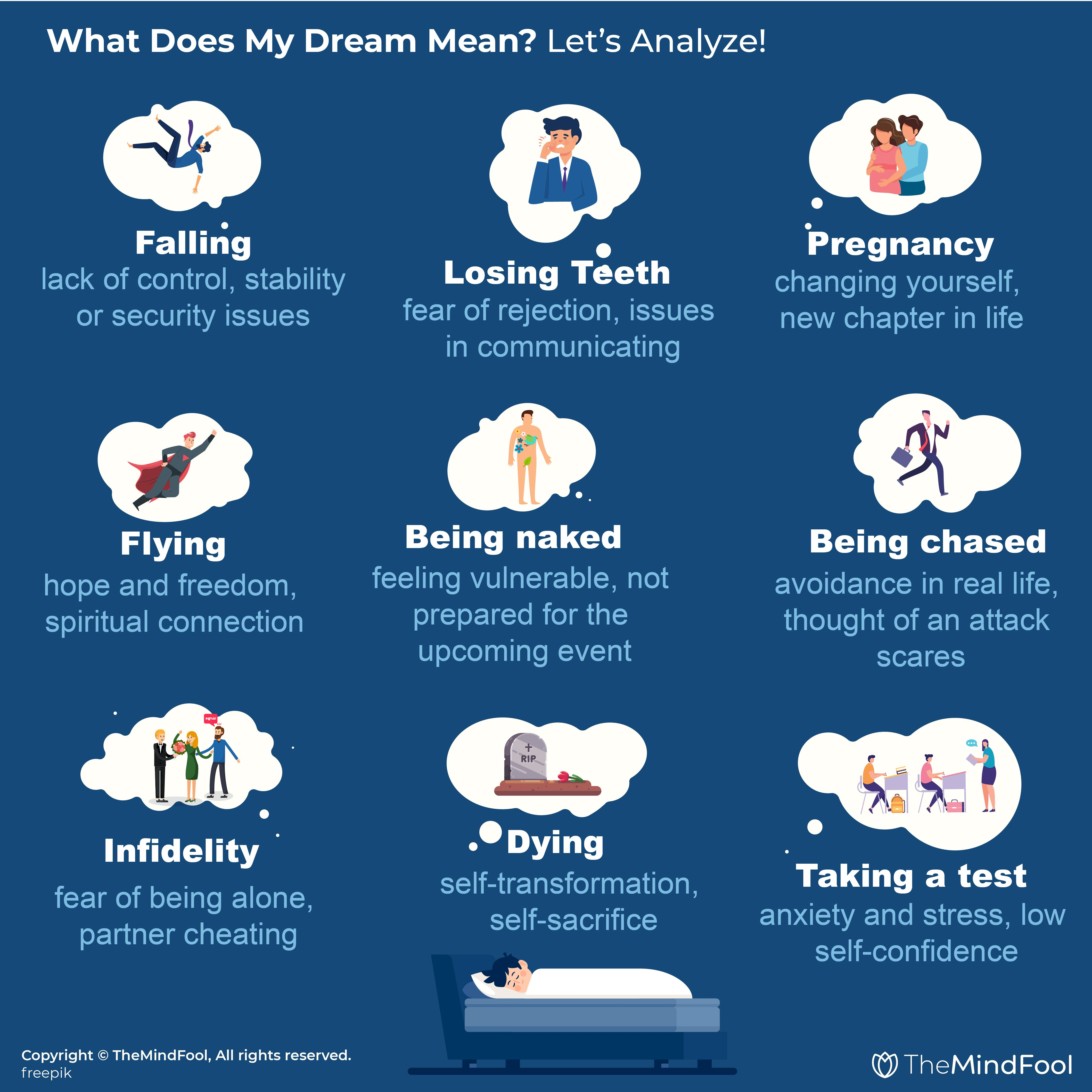 What Does My Dream Mean Let S Analyze Why Do We Dream Types Of Dreams Fear Of Being Alone