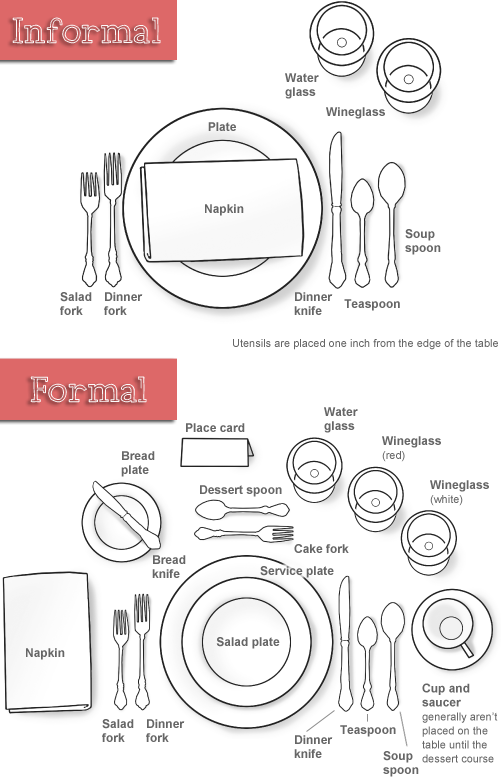 Manners Matter: Table Settings | Formal, Breakfast table setting and ...