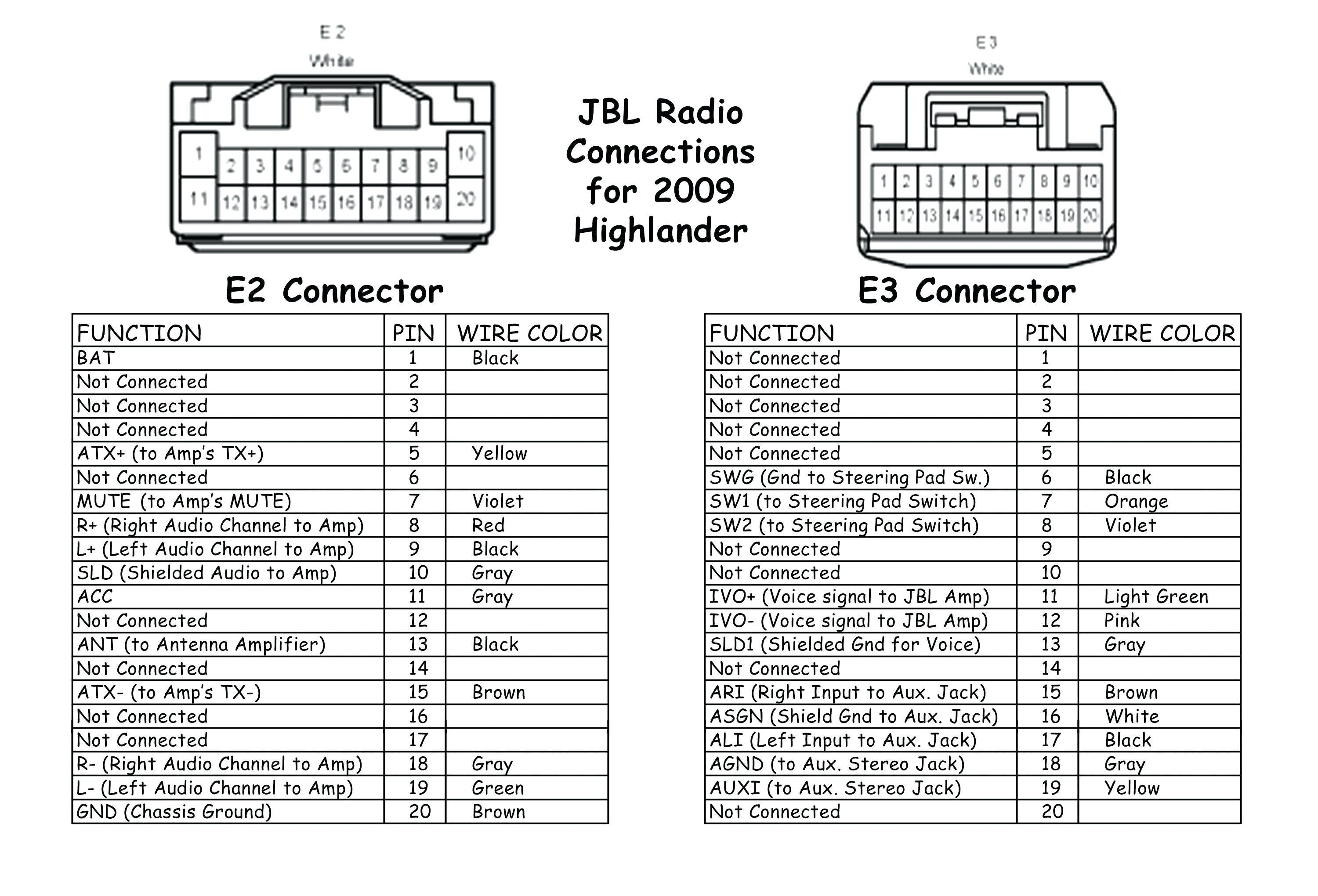 1998 Toyota Corolla Radio Wiring Diagram Additionally 2009 Toyota For 2009 Toyota Corolla Wiring