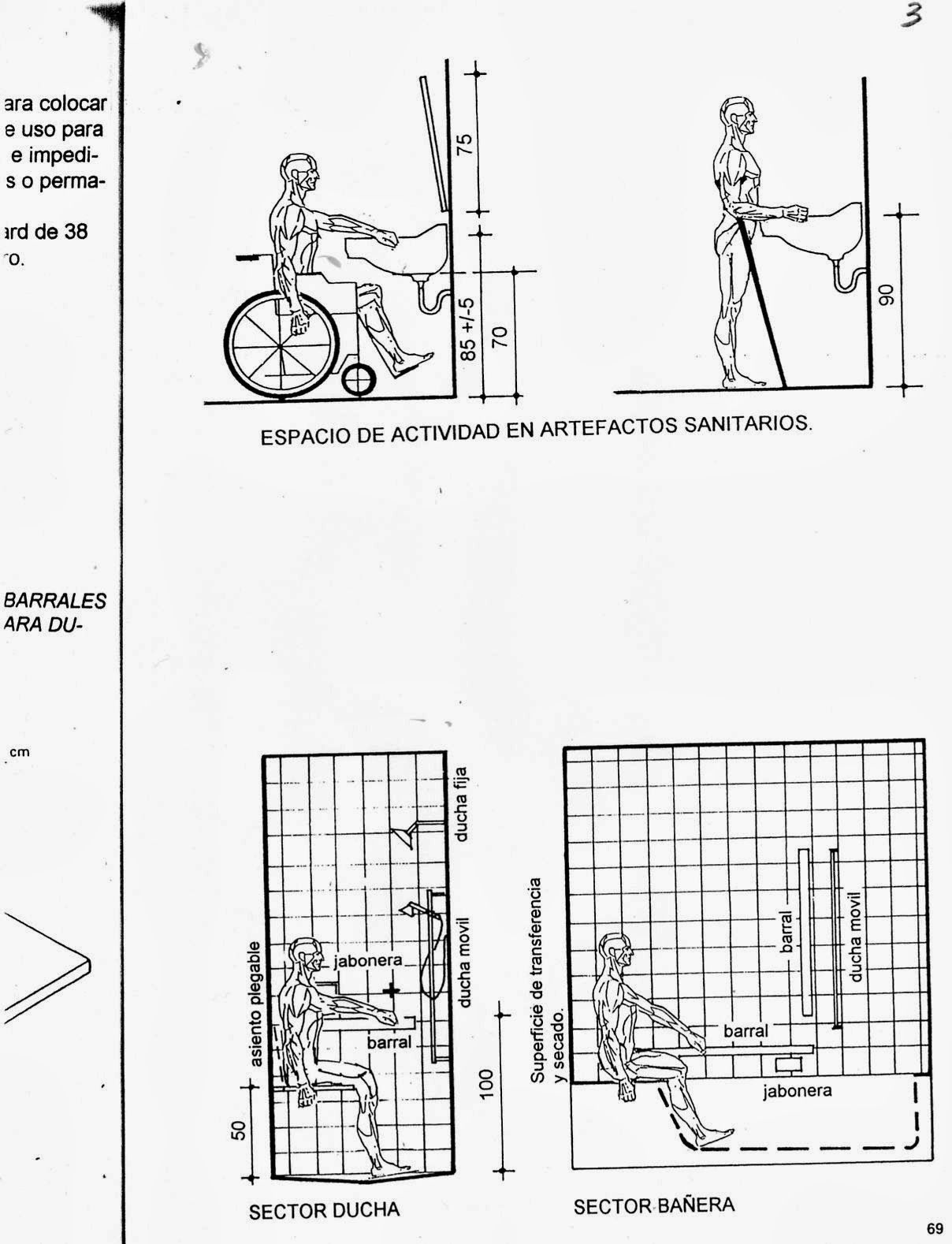 Espacio para discapacitados arquitectura medidas accesibilidad para discapacitados ba o - Puerta para discapacitados medidas ...