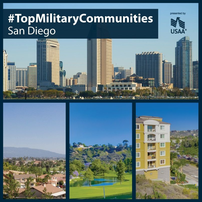 San Diego is home to nearly 200K active duty military and