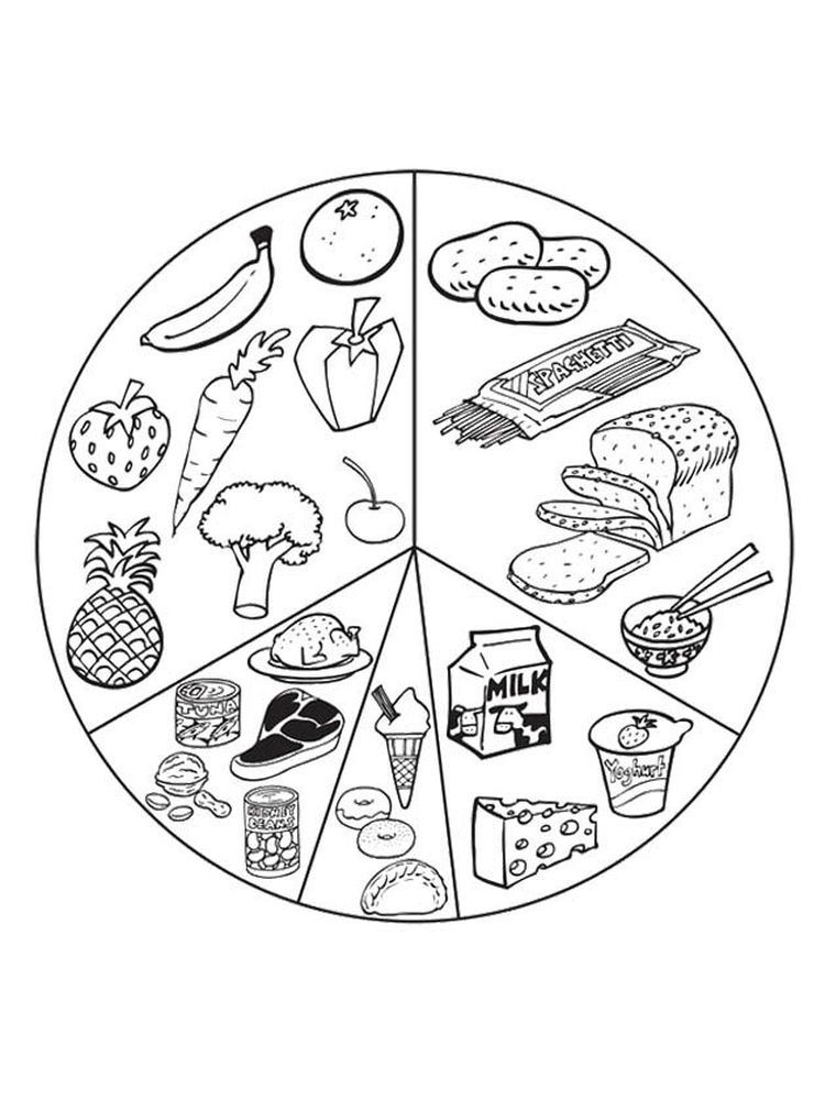Asian Food Coloring Pages Food Is The Main Need Of All Living Things There Are No Living Things Especially Food Coloring Pages Food Coloring Coloring Pages