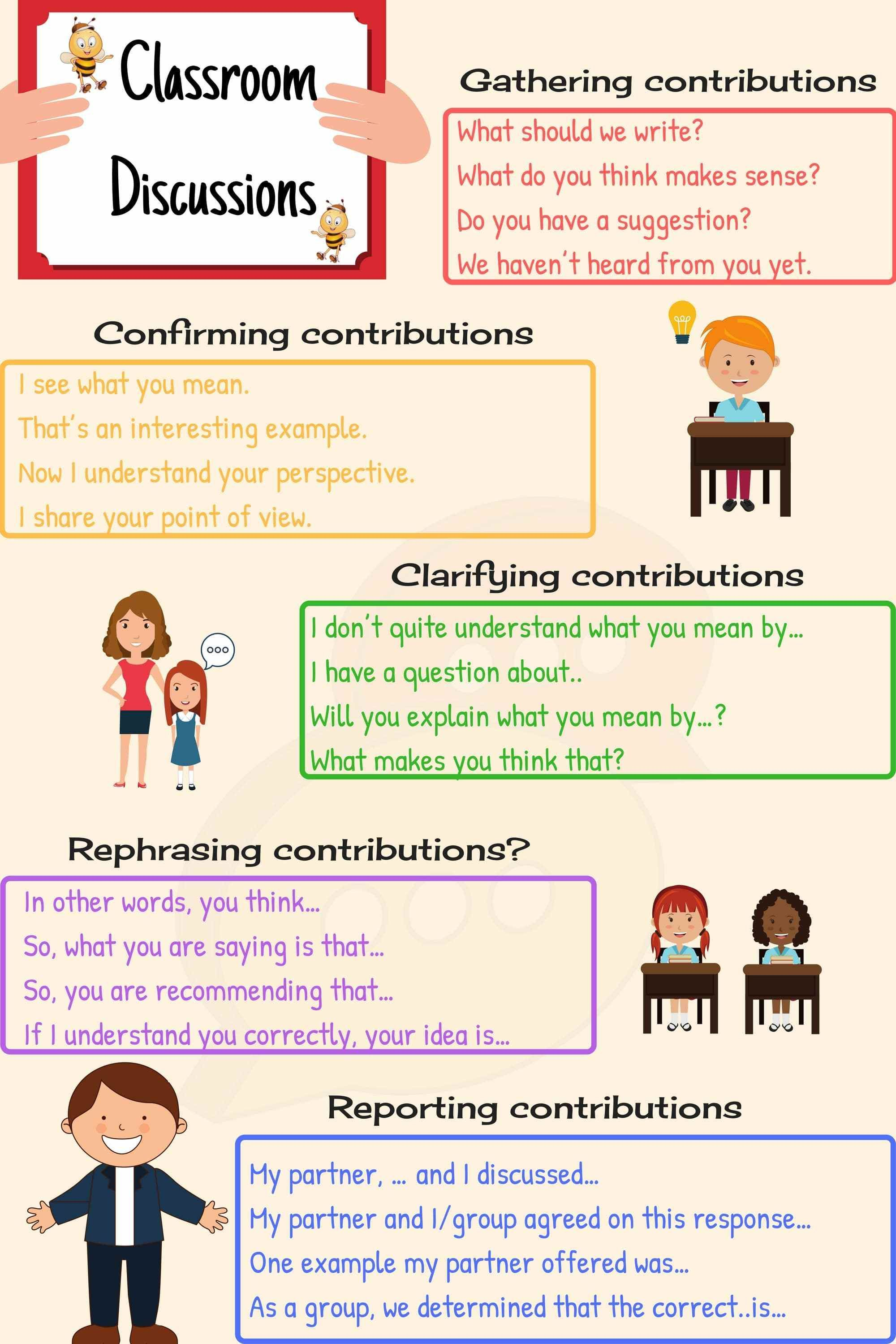Useful English Phrases That Students Can Use In Class For