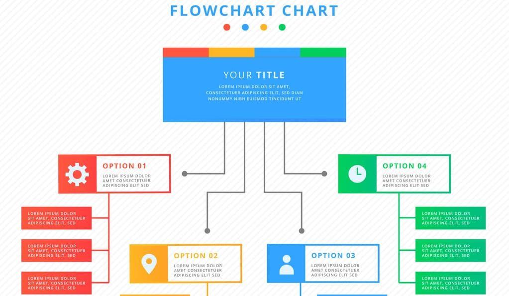 6 Ciri Flowchart Yang Baik Dalam Sistem Informasi Diagram Alir Membaca Diagram