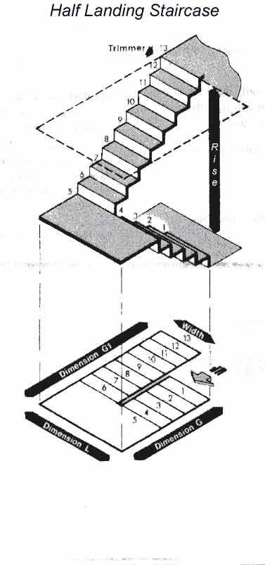Measuring for a Half landing staircase | Albesti ...