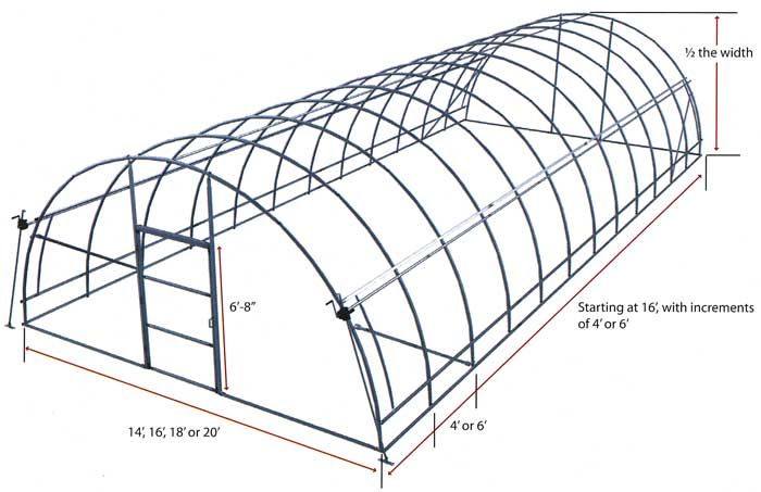 Kool House Commercial Greenhouse Greenhouse Plans Build A Greenhouse Commercial Greenhouse
