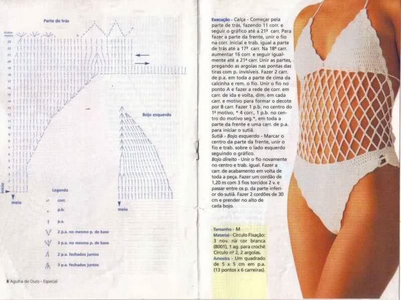 patrones de bikinis/bañadores mujer a crochet | Graficos de tejido ...