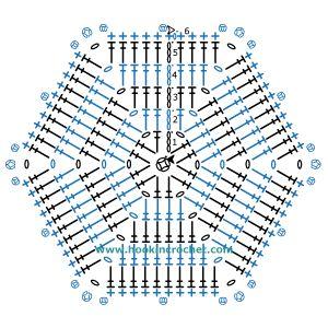 Hexagon crochet chart pattern created using the hookincrochet hexagon crochet chart pattern created using the hookincrochet crochet symbols font software ccuart Gallery