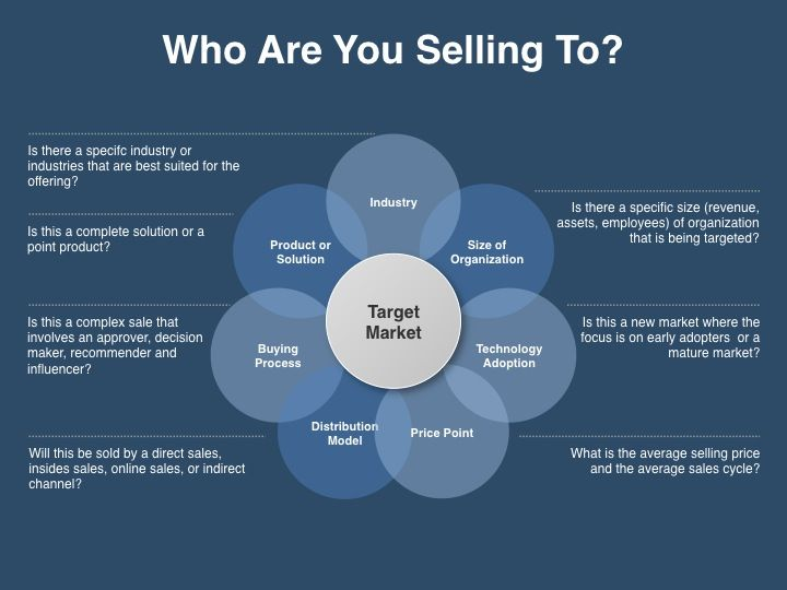 Marketing Strategy Template To Develop GoToMarket Messaging
