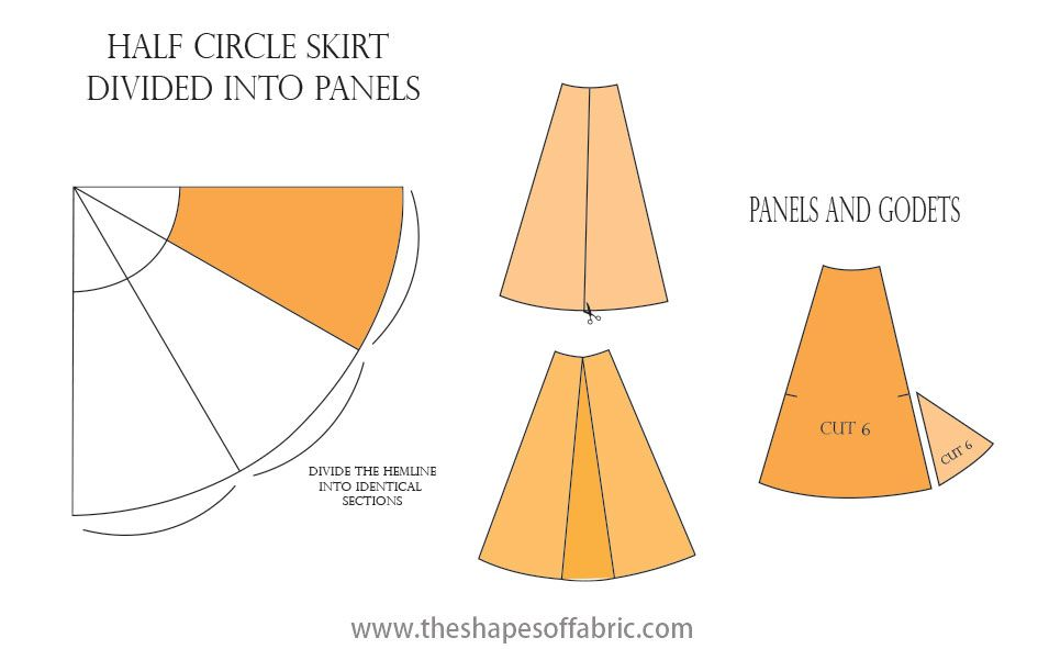 Conquer circle skirt patterns (With images)   Circle skirt ...