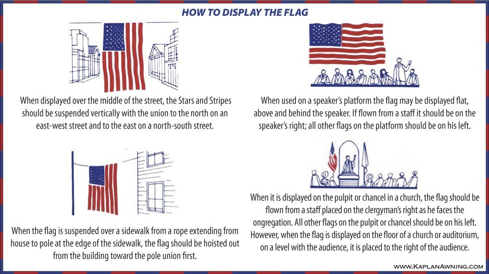 How To Display The Flag Best Flags Flag Displaying The American Flag