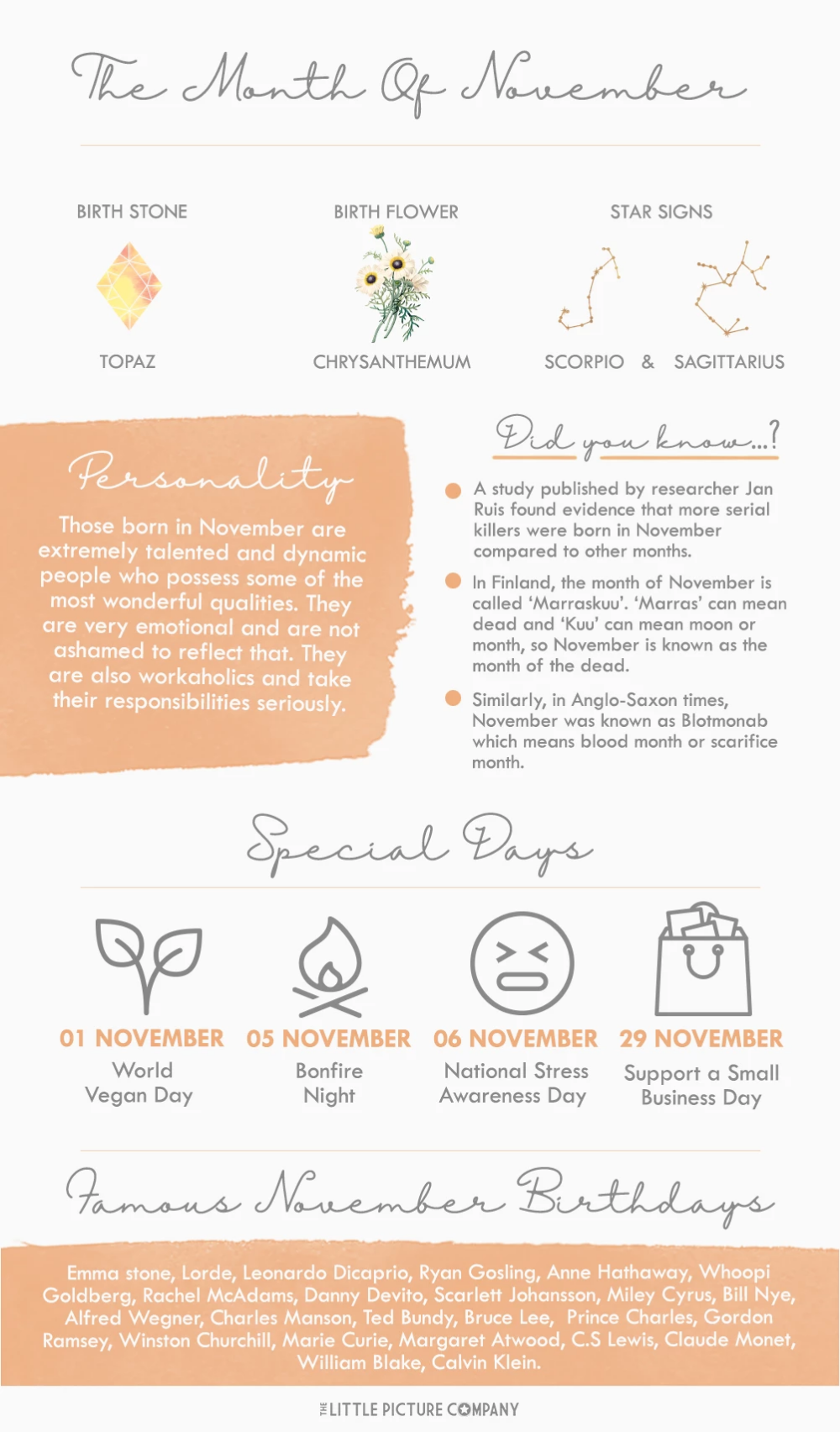 November Birth Month Fun Facts and Gift Guide Birth