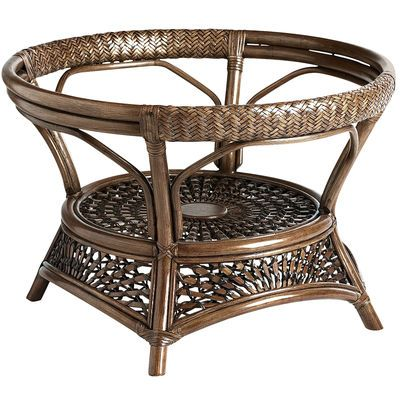Azteca Coffee Table Going To Take A Trip To Pier 1 In Buffalo And
