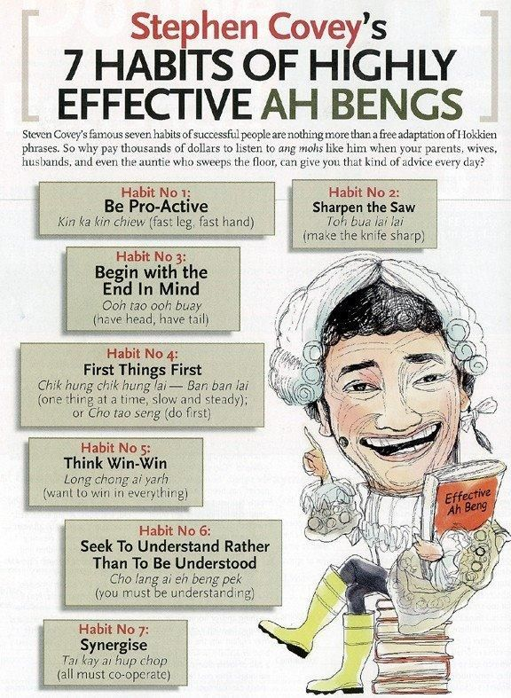 7 Habits Of Highly Effective People Poster 7 Habits Covey 7