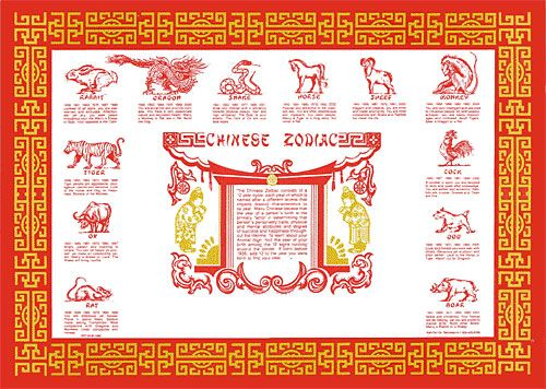 photo about Printable Chinese Zodiac Placemat titled Celebrating the Calendar year of the Rabbit Things I experienced as a child
