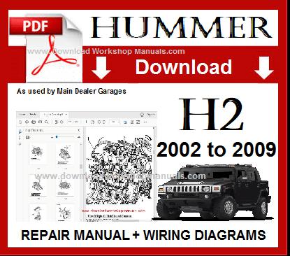 Hummer H2 Workshop Repair Manual & Wiring Diagrams 2002 to ... on