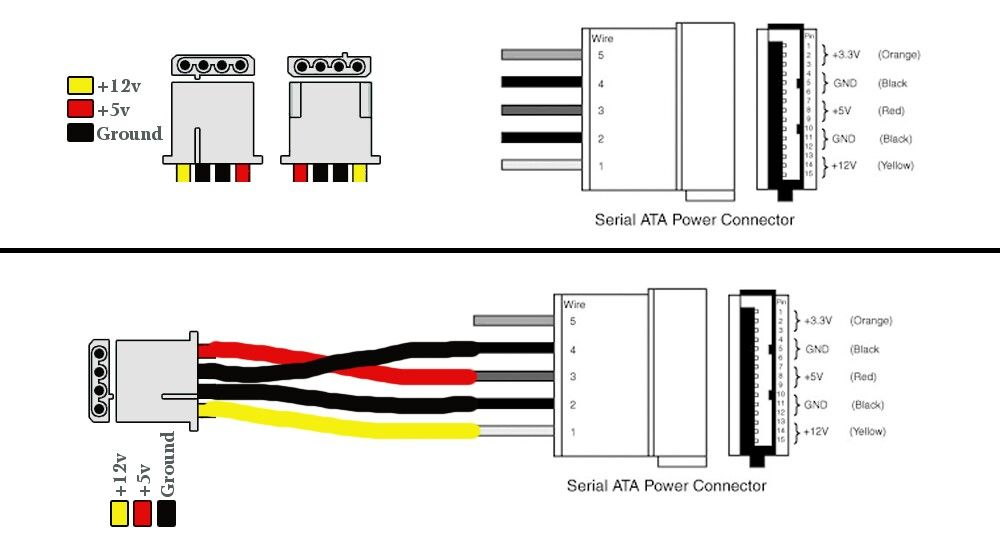 Pata To Sata Power Wiring Data Cable Power Bar Chart