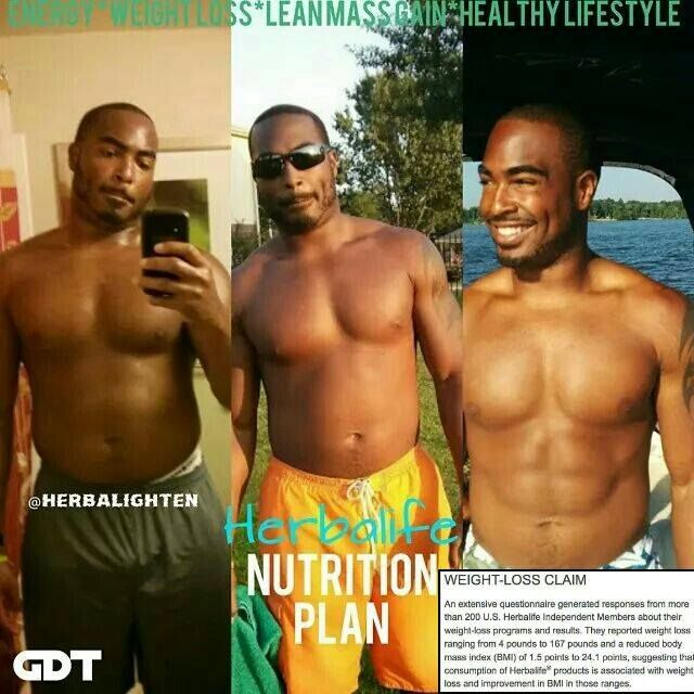 Diet plan for fitness male