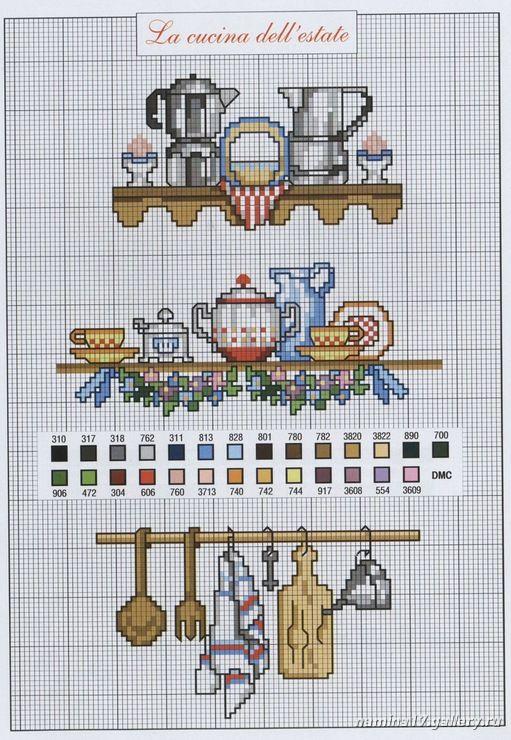 kitchen cross stitch | Cocina, café y té | Pinterest | Punto de cruz ...