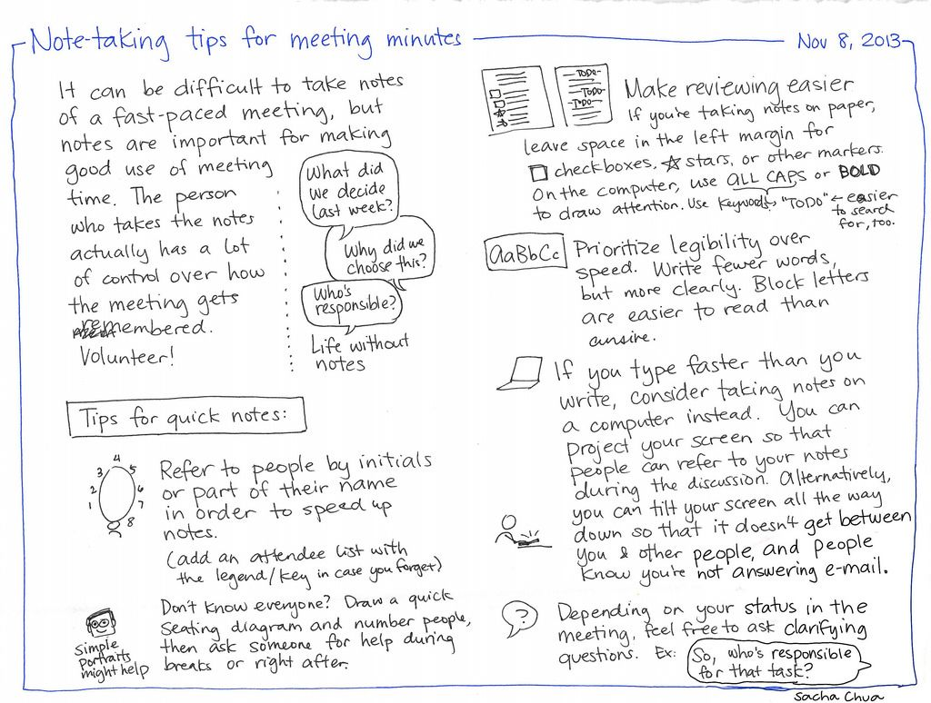2013 11 08 Note Taking Tips For Meeting Minutes Notetaking Meeting Learning Tip Meeting Notes Note Taking Tips Business Meeting Notes