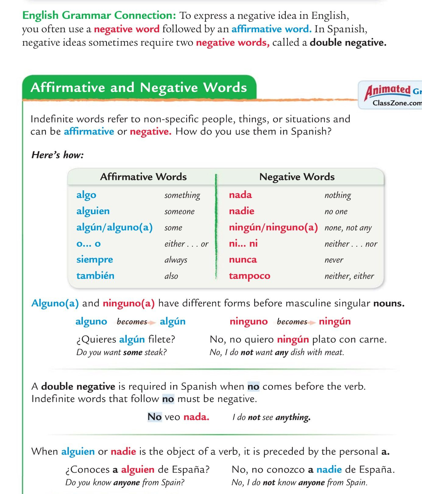 Affirmative And Negative Words In Spanish Worksheet