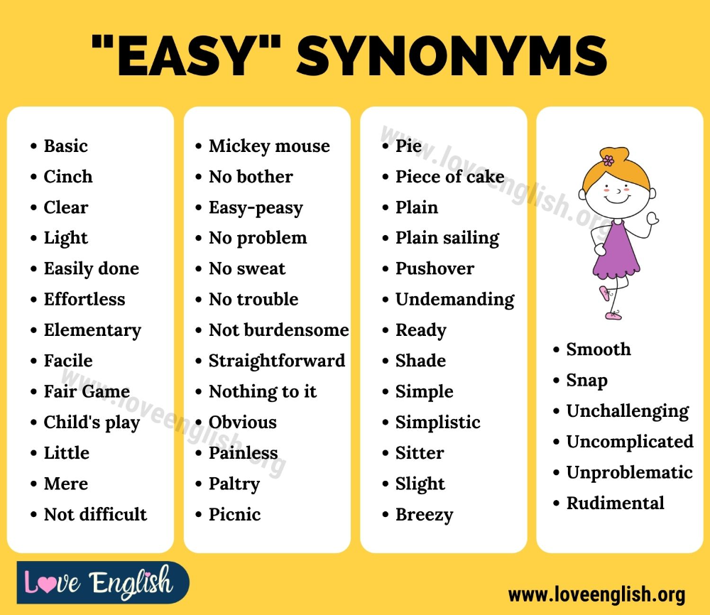 Another Word For Easy 45 Synonyms For Easy To Expand Your Vocabulary Love English In 2021 Vocabulary English Vocabulary Words Learn English Vocabulary [ 866 x 1000 Pixel ]