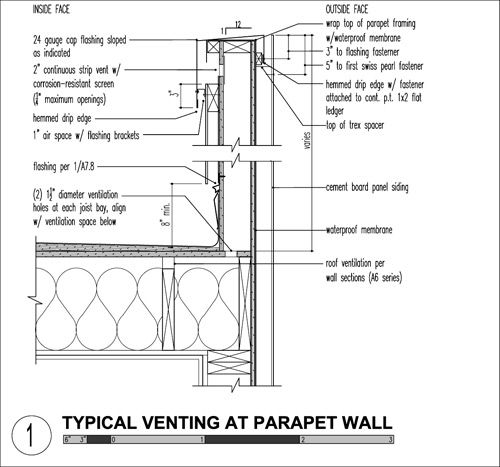 Smart Flat Roofs The Craft Of Parapet Detailing Build Blog Parapet Flat Roof Roof Detail