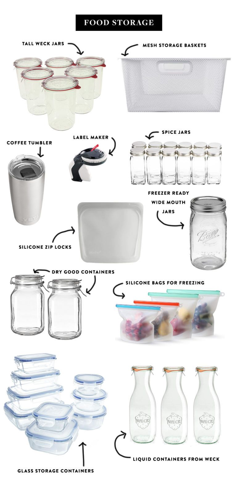 The Ultimate List Of Kitchen Essentials Fresh Exchange