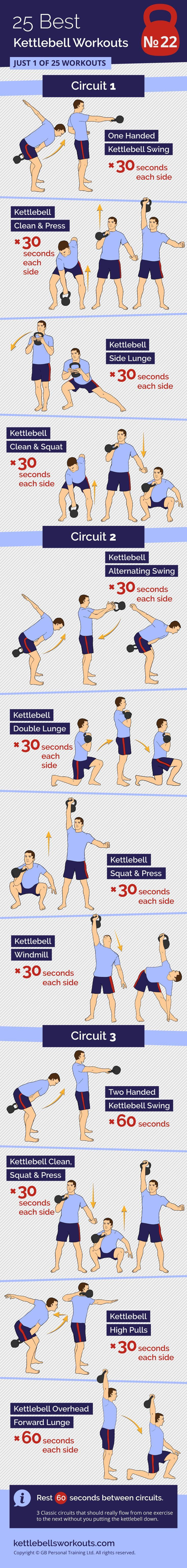 3 classic kettlebell circuits that each last only 4 minutes. Each kettlebell exercise flows from one exercise to the next and should be completed without putting the kettlebell down. Great fun and super effective. #kettlebell #circuit #workout #fitness