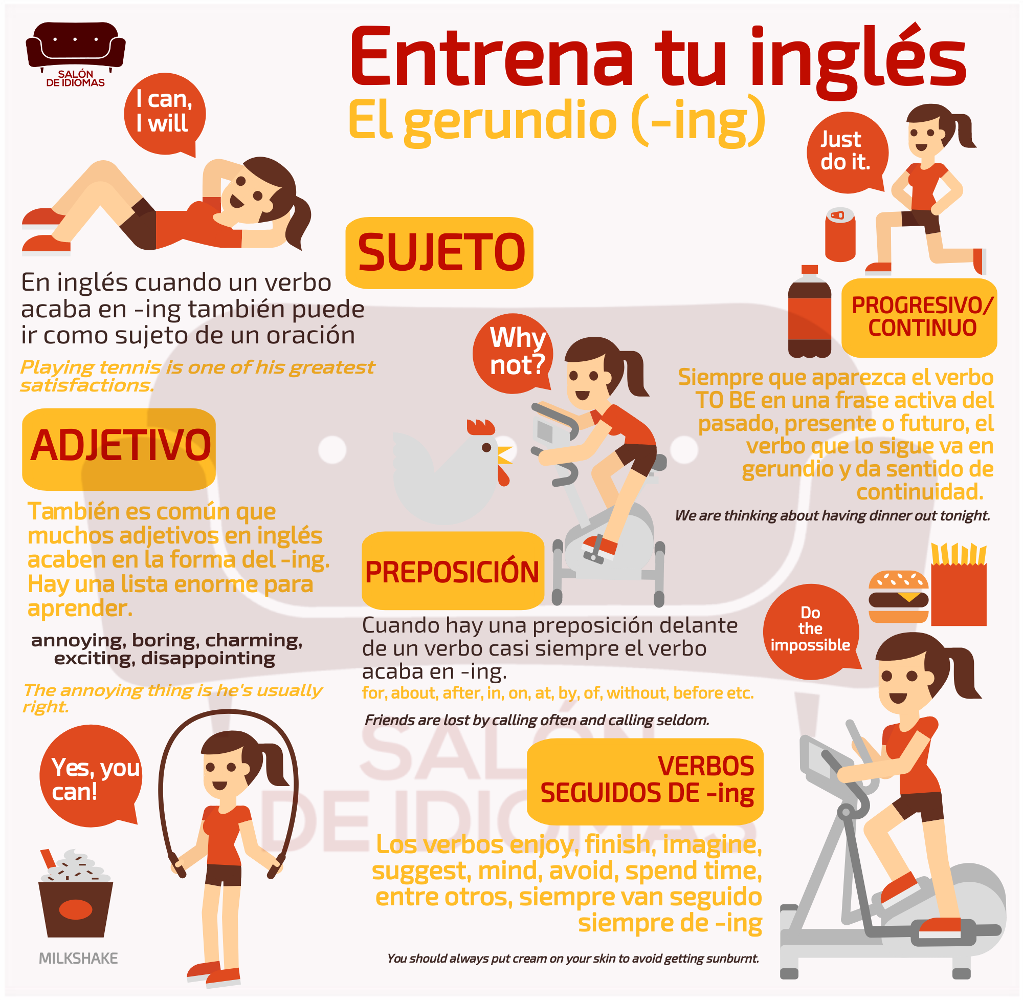 El Gerundio En Inglés Y Sus Usos Sujetos En Ingles Verbo To Be Ingles