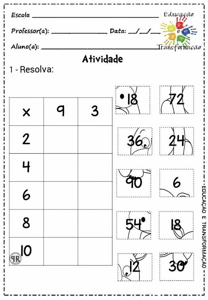 Pin de Bogdan Rusu en Algebra | Pinterest | Multiplicación, Tabla y ...