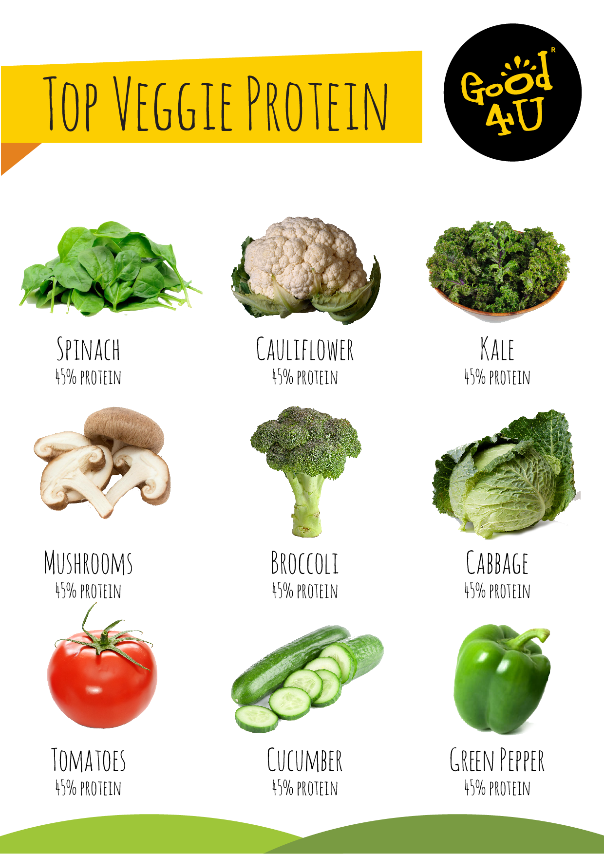 Top vegetables with most protein - high protein vegetables - high protein veggie