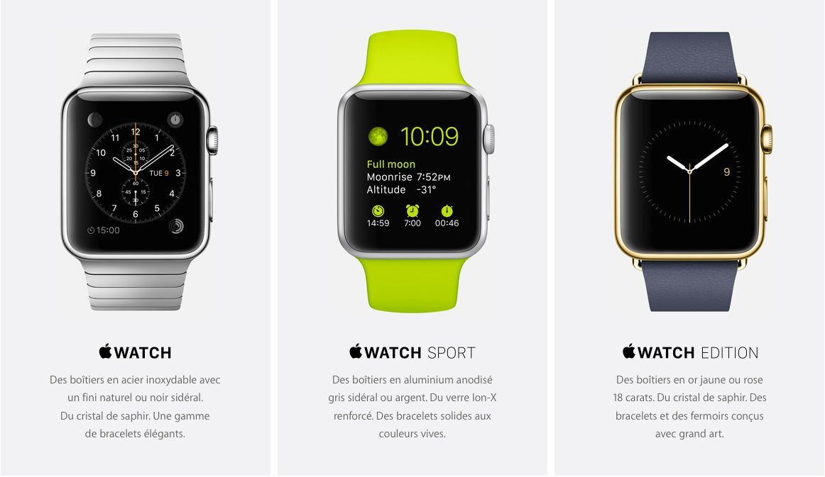L'Apple Watch sortira en avril Apple watch, Montre et Iphone