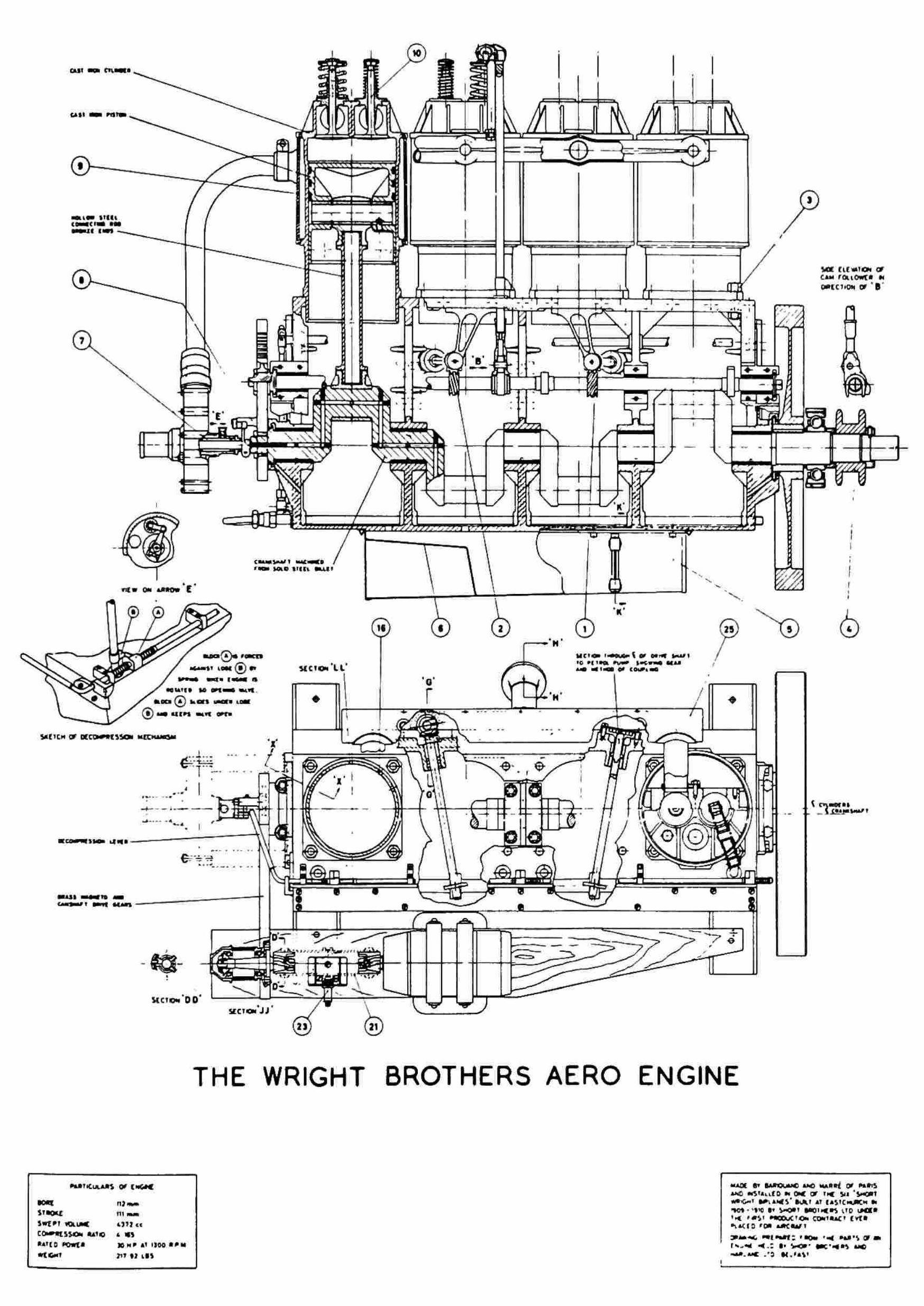 The Engine Schematics In