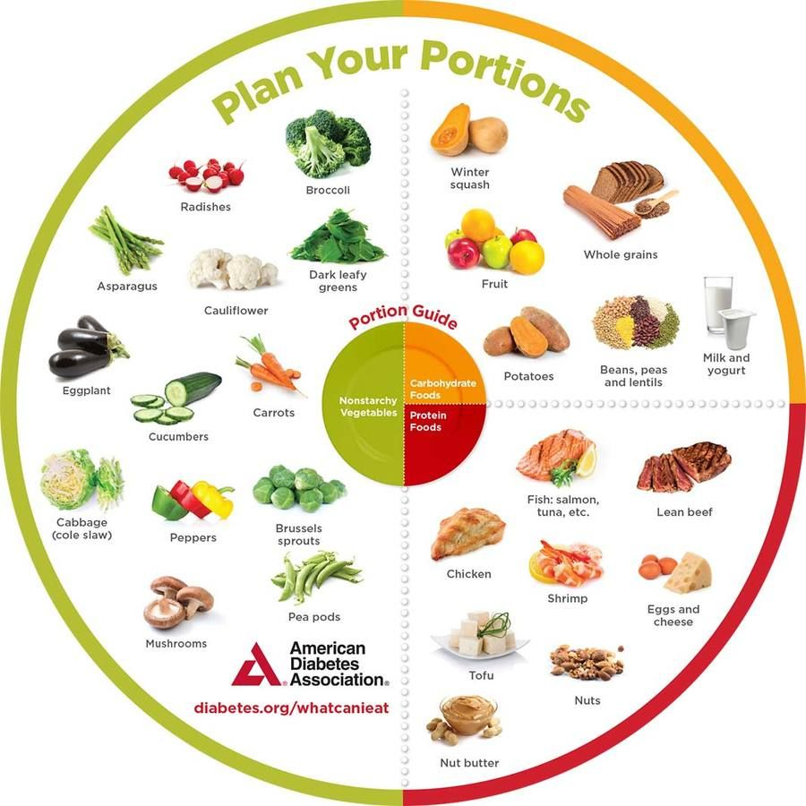 Pin On Low Carb Lifestyle