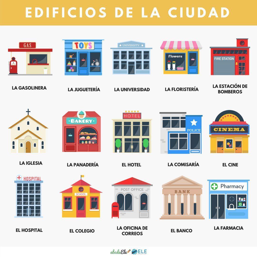 Edificios De La Ciudad Learning Spanish Vocabulary Learning Spanish Spanish Language Learning