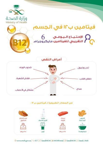 برتقالة متوسطة الحجم تكفي احتياجك اليومي الكامل من فيتامين ج Health Fitness Nutrition Health And Nutrition Organic Health