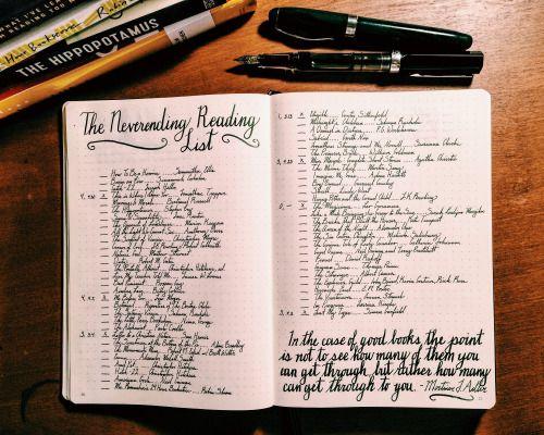 bullet journal bullets | Tumblr