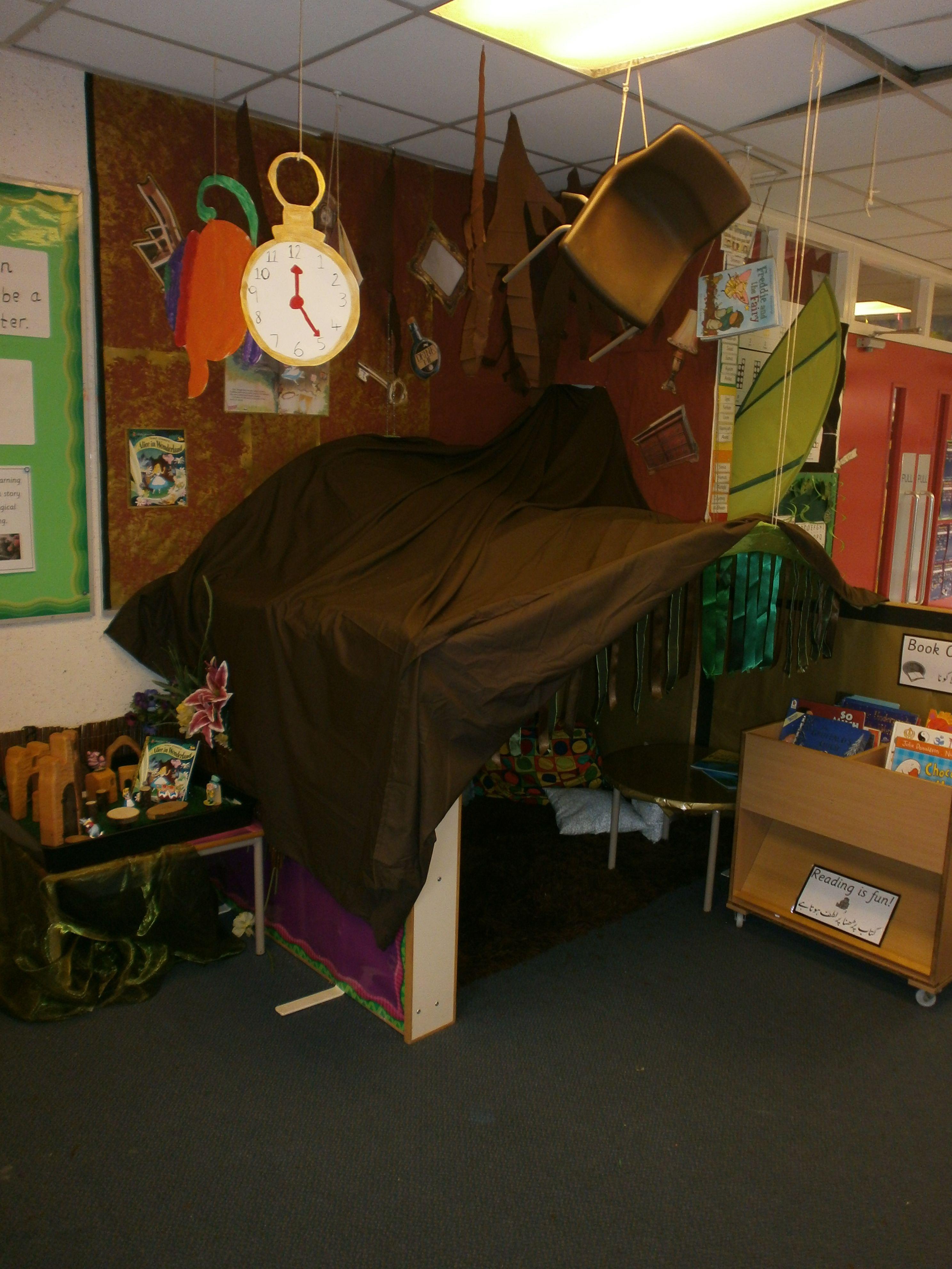 Alice In Wonderland Rabbit Hole Reading Corner