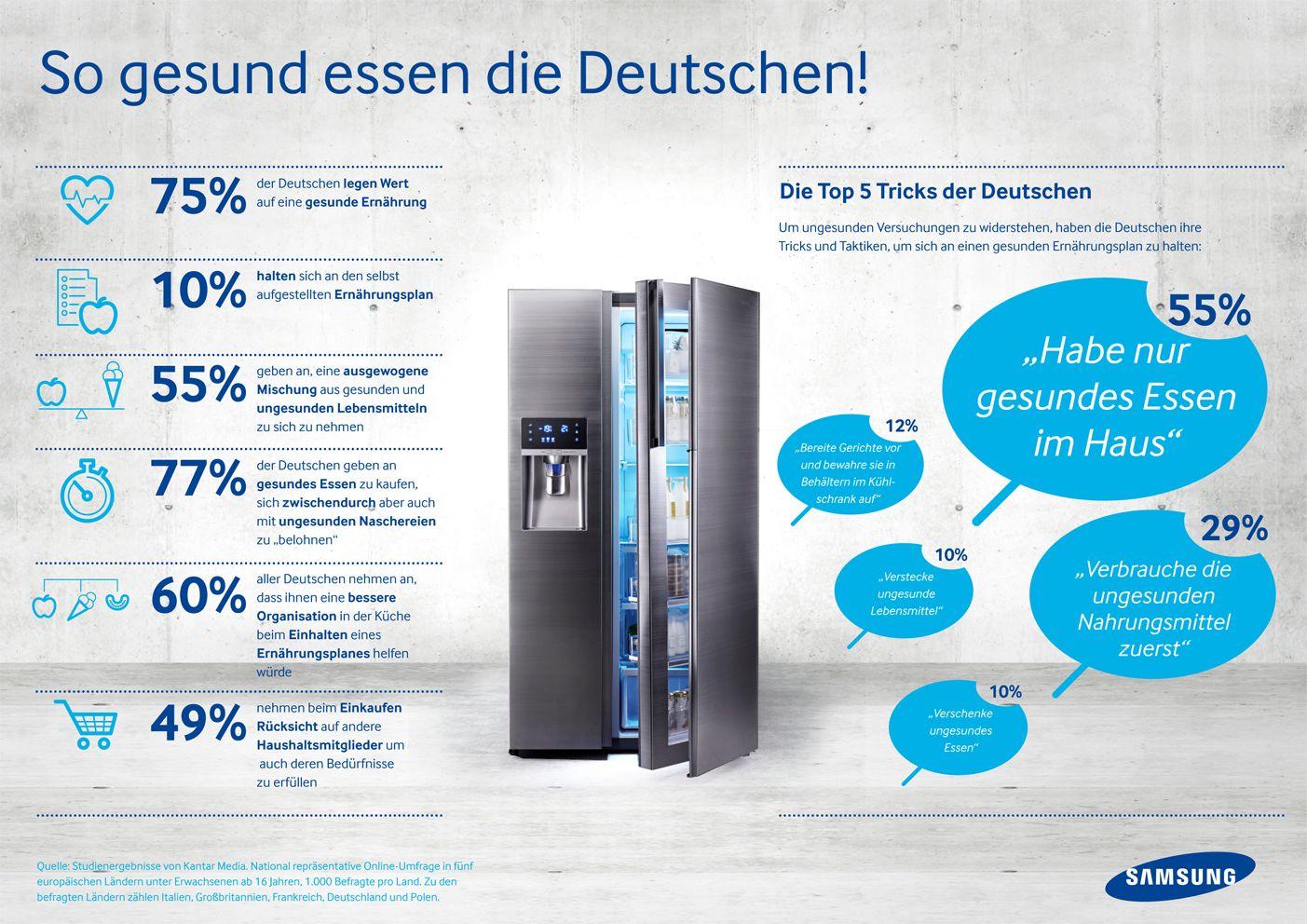 Drogenstatistik für Deutschland | Drogen-Aufklärung.de | Teenager ...