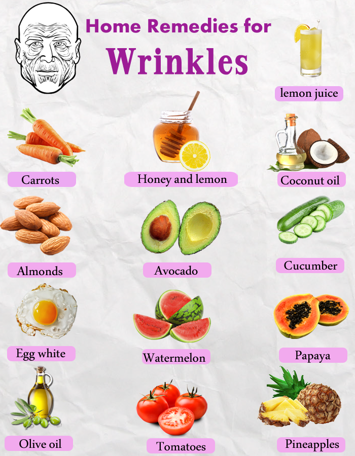How to get wrinkle free skin? Remove fine lines under eyes with home  remedies for wrinkles. Best Homemade anti wrinkle creams. Natural wrinkle  treatment.