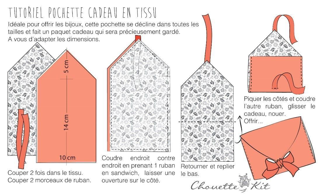 tuto pochette couture pochettes pinterest tuto pochette pochettes et tuto. Black Bedroom Furniture Sets. Home Design Ideas