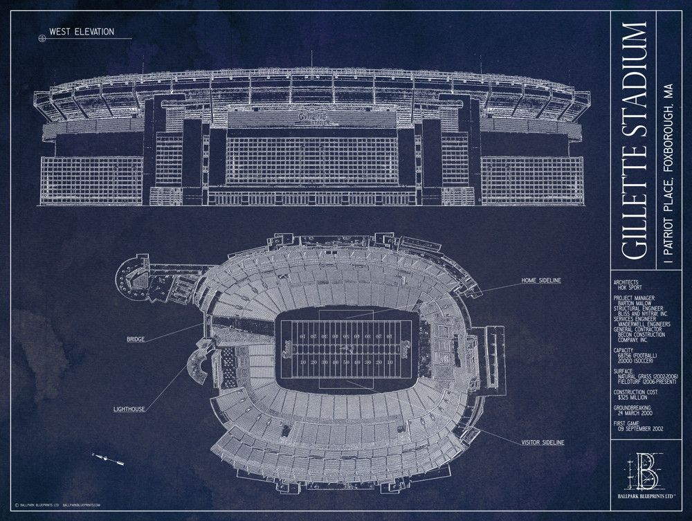 Gillette stadium new england patriots gillette stadium patriots our unframed gillette stadium blueprint is a unique gift for any new england patriots fan malvernweather Choice Image