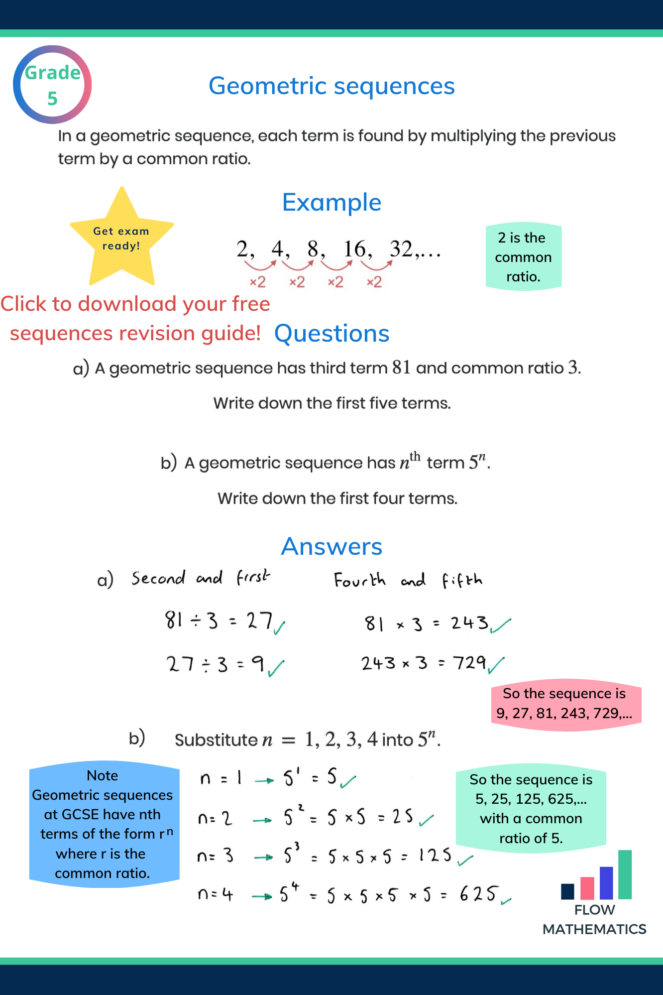 Geometric Sequences In